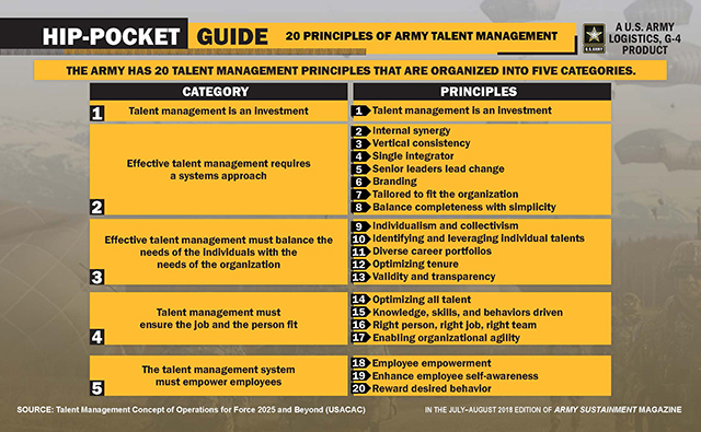20 Principles of Army Talent Management (July-August 2018)