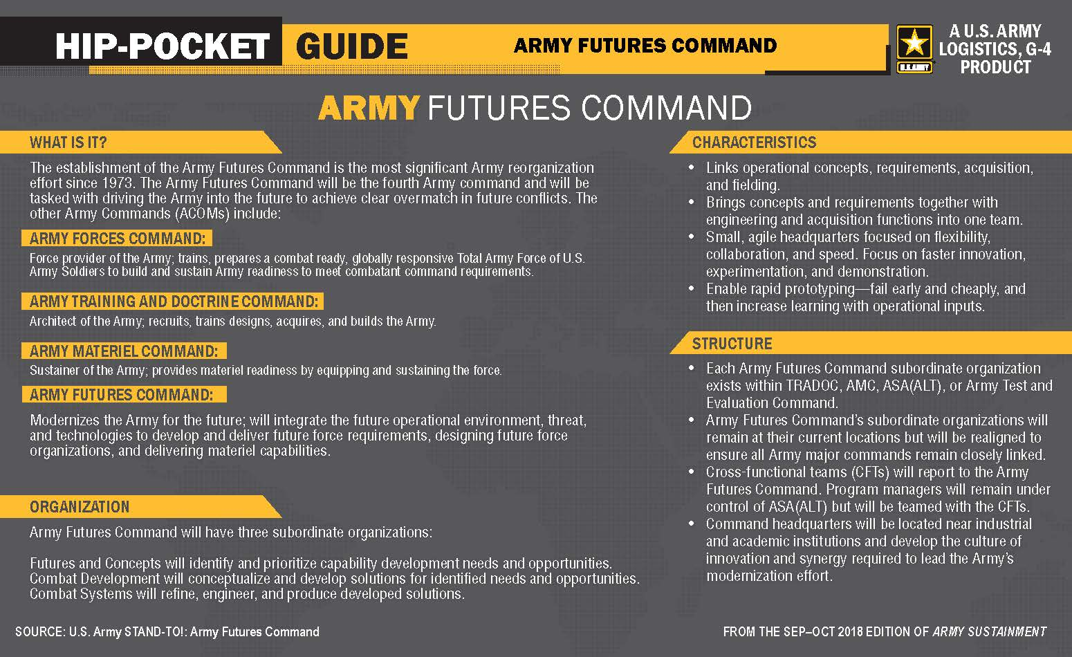 Army Futures Command (September-October 2018)